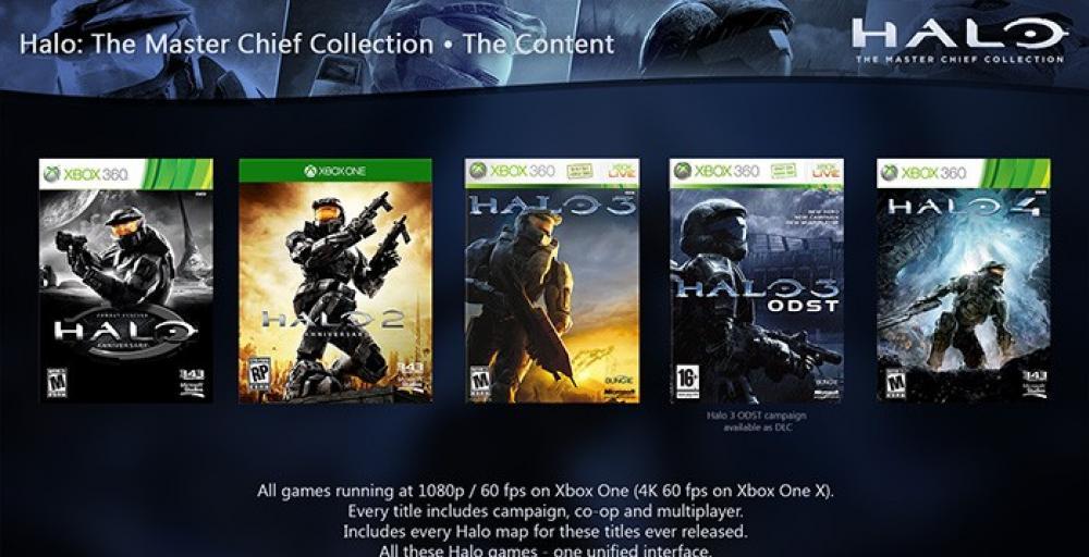 Слух - сборник Halo: Master Chief Collection близок к выходу на ПК