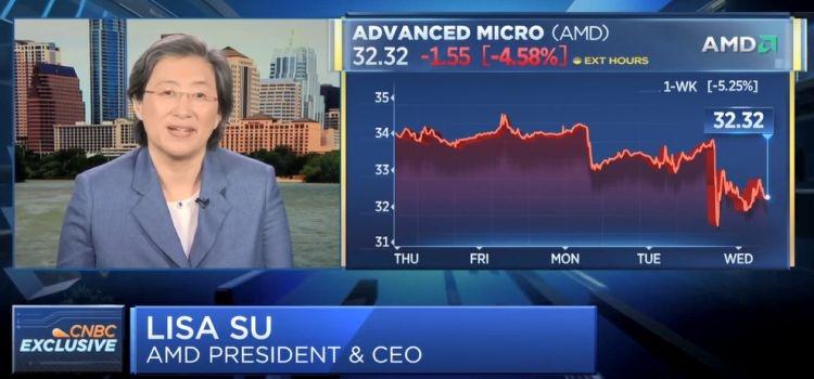 """Прогноз по выручке AMD разочаровал инвесторов, курс акций упал"""""""