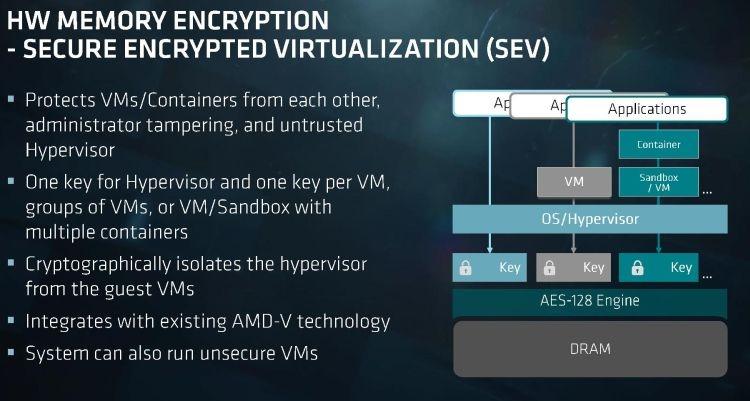 """За высокую степень защищённости AMD EPYC следует благодарить игровые консоли"""""""