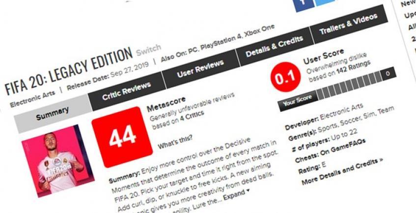 FIFA 20 с худшим рейтингом на Metacritic в истории