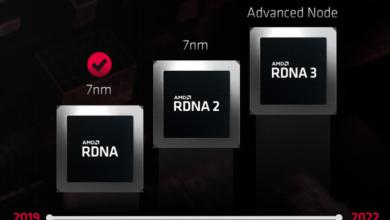 Старшая видеокарта AMD с архитектурой RDNA 2 выйдет в этом году