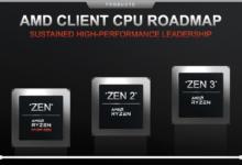 У AMD всё по плану: Zen 3 выйдет в этом году, используя 7-нм техпроцесс