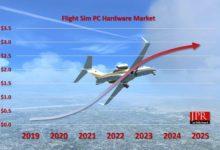 Microsoft Flight Simulator принесет 2,6 млрд $ продаж игрового железа