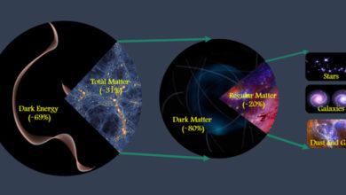 Материи во Вселенной оказалось меньше, чем предполагалось ранее