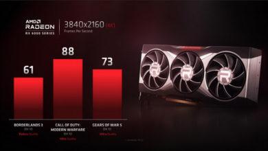 AMD решила тщательно подготовиться к старту продаж Radeon RX 6000, чтобы не опозориться, как некоторые