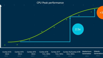 Arm анонсировала Matterhorn и Makalu — процессорные ядра следующих поколений