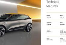 Renault представила народный электромобиль Dacia Spring Electric за 10 тысяч евро